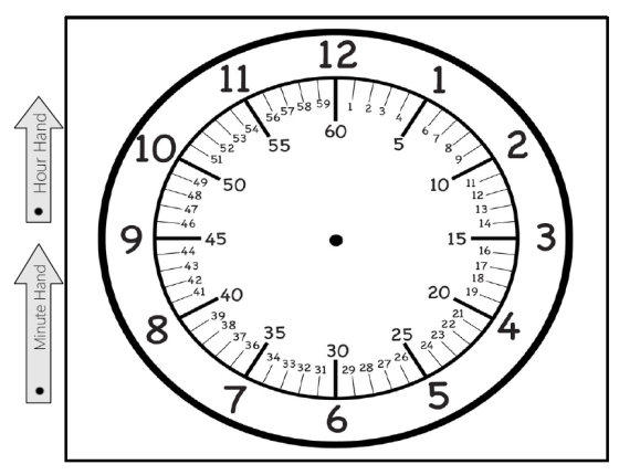 Revered image inside free printable clock template